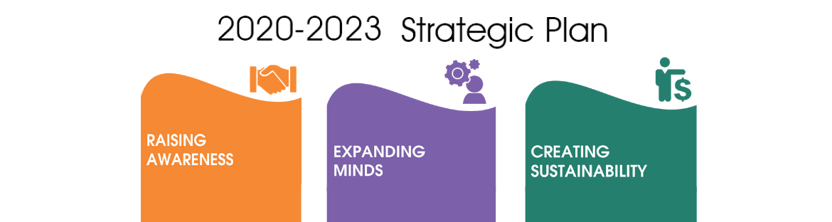 2020-2023 Strategic Plan: Raising Awareness, Expanding Minds, and Creating Sustainability